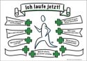 Laufen Motivations-Poster
