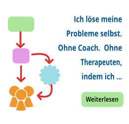 Selbstcoaching-Programm