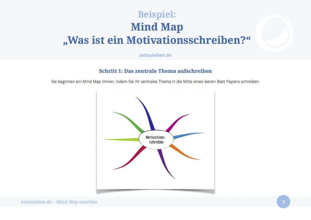 Beispiel: Mind Map Motivationsschreiben