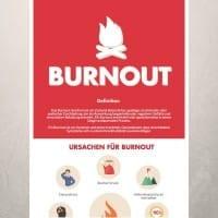 Burnout Infografik