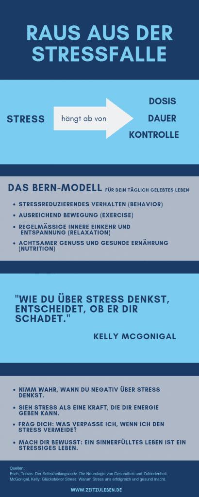 Stress Infografik